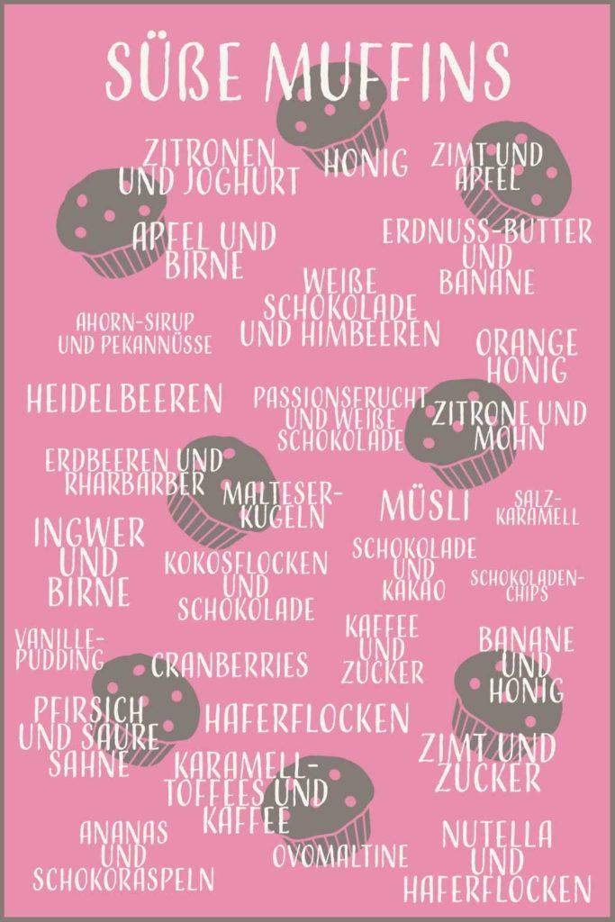 Süße Muffins - Verschiedene Ideen für ein Muffins-Grundrezept